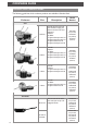 KitchenAid KCS08SKER Instructions manual - Page 8