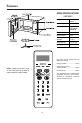 Maytag 5200 Series Owner's manual - Page 8