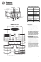 Maytag MMV5165 Use and care manual - Page 5