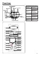 Maytag MMV5207BA Use & care manual - Page 33
