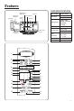 Maytag MMV5207BA Use & care manual - Page 7