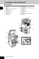 Oki CX1145MFP Operator's manual for basic function - Page 7