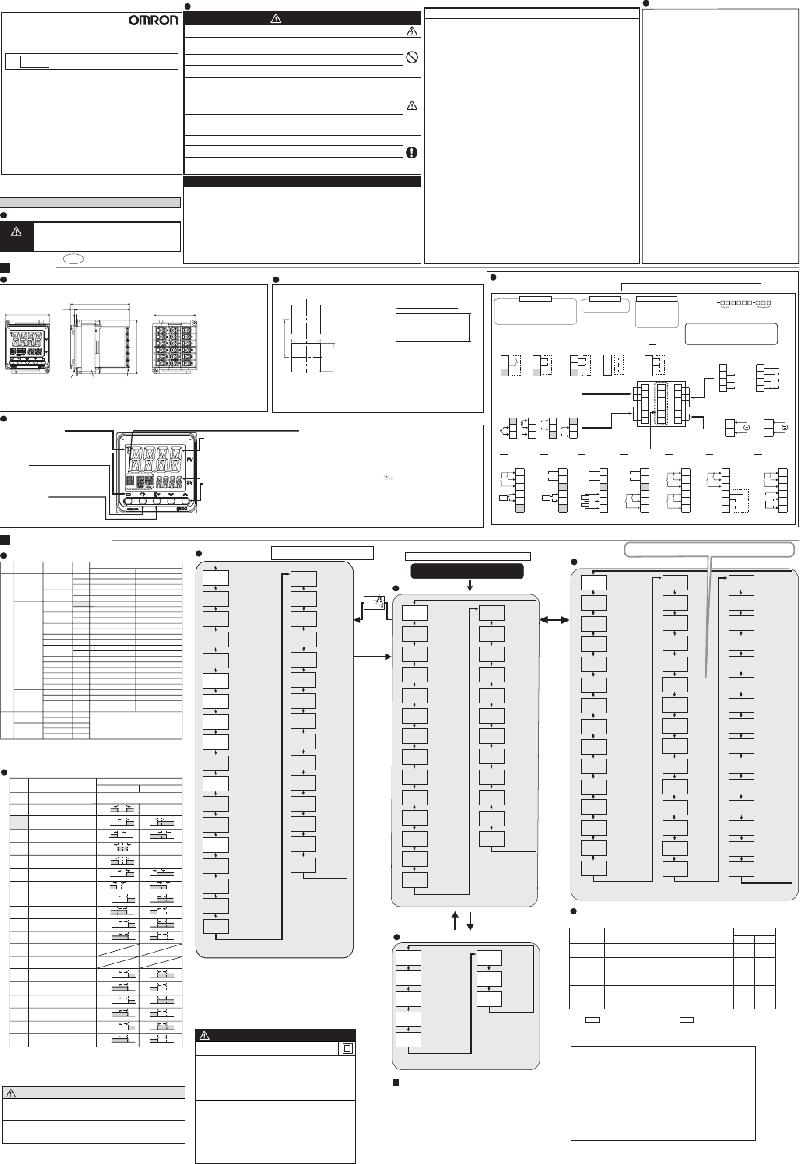 Omron Temperature Controller E5an Manual Guide